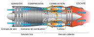 1000px-Jet_engine_spanish.svg